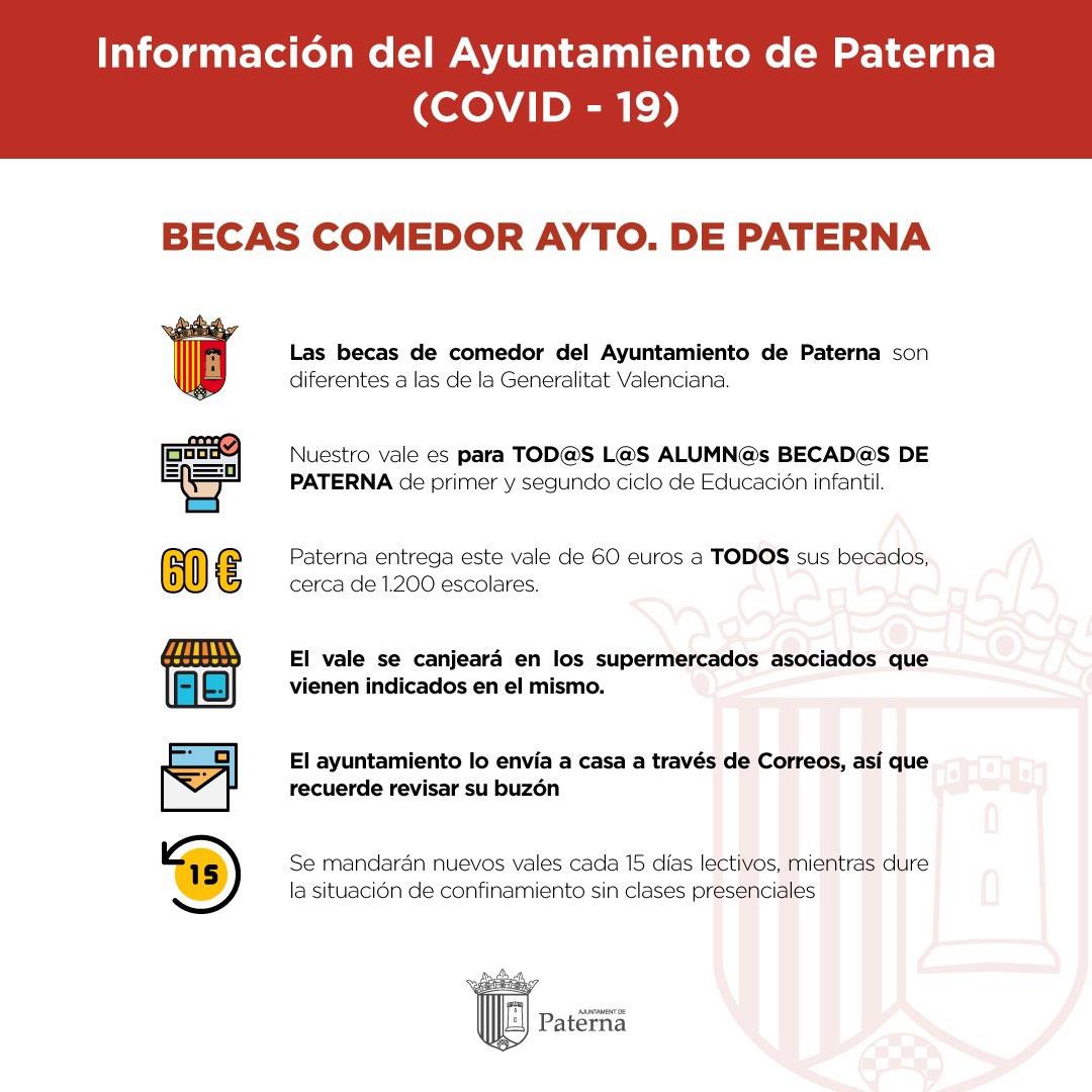 Información del Ayuntamiento de Paterna - Becas comedor