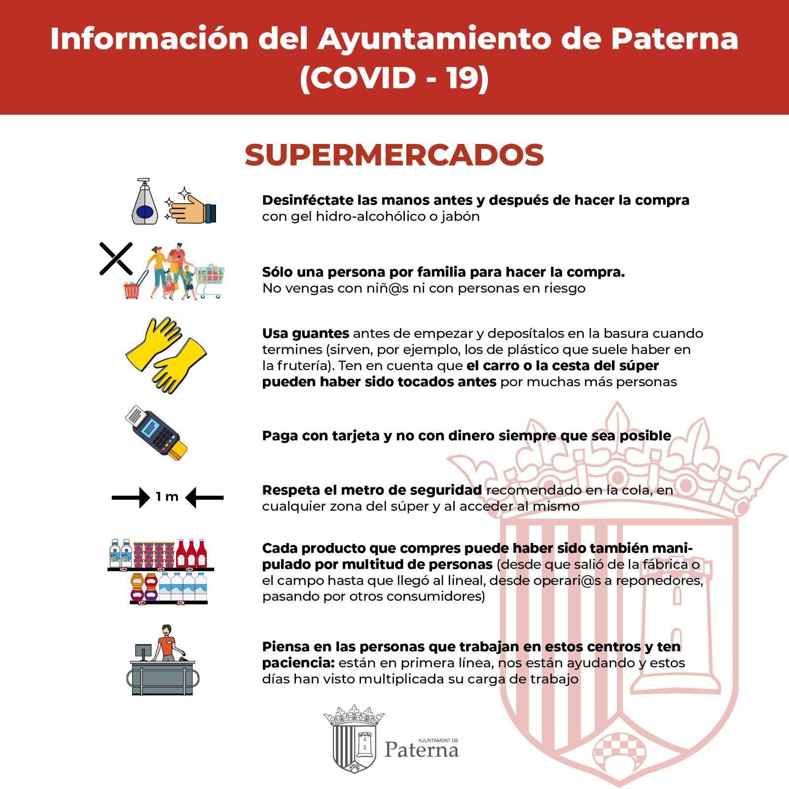 Información del Ayuntamiento de Paterna - Supermercados